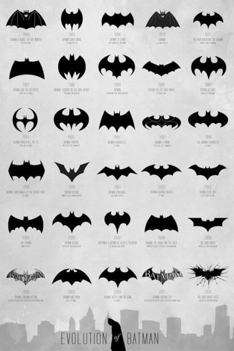 Evolución Batman